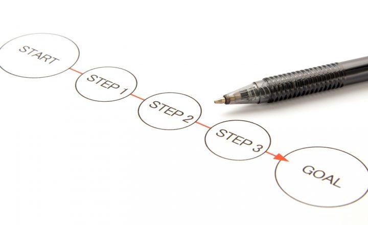 SEOとコンテンツマーケティングの手順を紹介